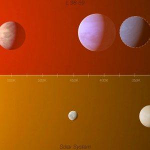 Nuevos hallazgos sugieren que hay planetas habitables fuera del sistema solar